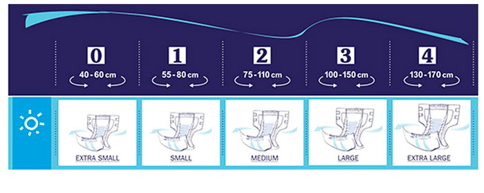 Размерная сетка подгузников Super Seni