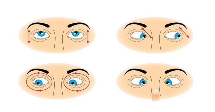 Гимнастика для глаз при возрастной дальнозоркости