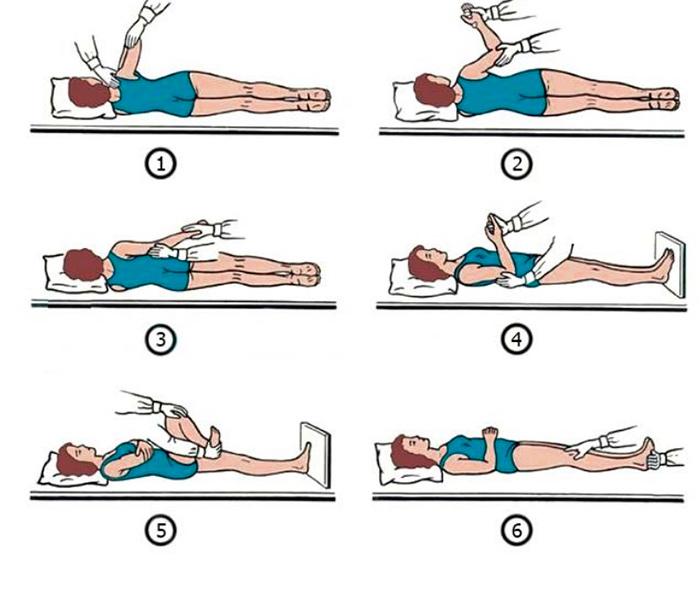 Эффективные дыхательные упражнения для лежачих больных