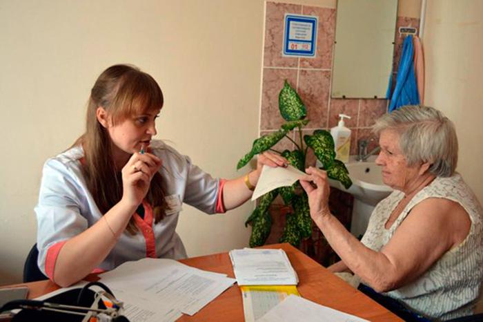 Процесс тестирования функциональной независимости пожилых людей
