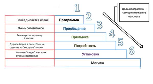 Лестница Шичко